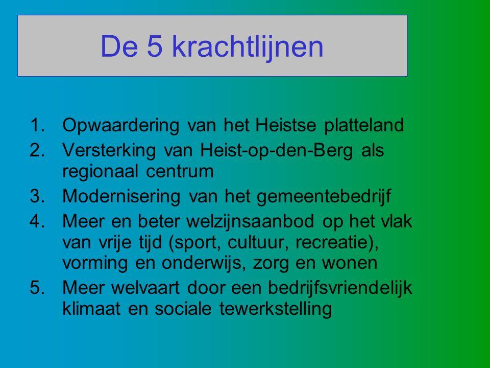 De 5 krachtlijnen 1.Opwaardering van het Heistse platteland 2.Versterking van Heist-op-den-Berg als regionaal centrum 3.Modernisering van het gemeentebedrijf 4.Meer en beter welzijnsaanbod op het vlak van vrije tijd (sport, cultuur, recreatie), vorming en onderwijs, zorg en wonen 5.Meer welvaart door een bedrijfsvriendelijk klimaat en sociale tewerkstelling