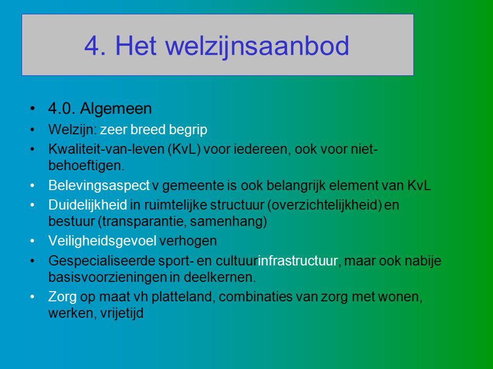 4. Het welzijnsaanbod 4.0.
