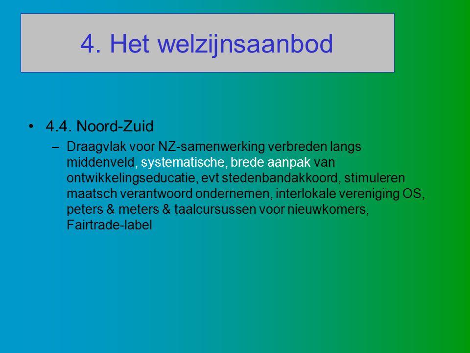 4. Het welzijnsaanbod 4.4.