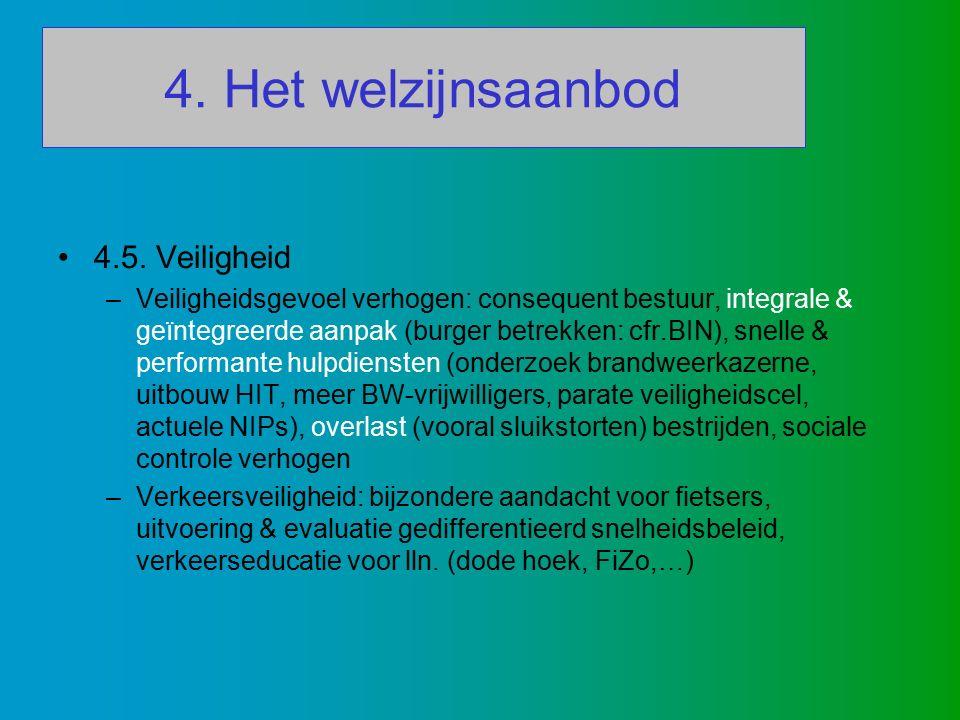 4. Het welzijnsaanbod 4.5.