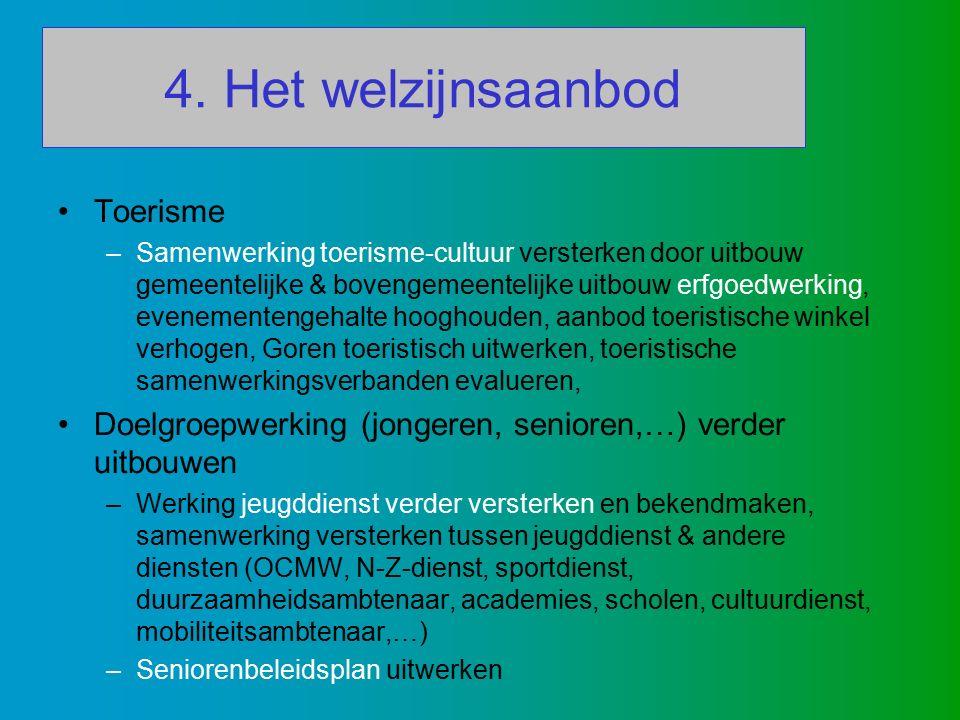 4. Het welzijnsaanbod Toerisme –Samenwerking toerisme-cultuur versterken door uitbouw gemeentelijke & bovengemeentelijke uitbouw erfgoedwerking, evene