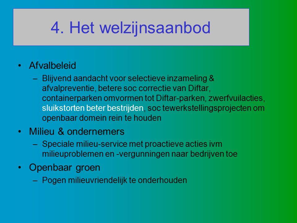 4. Het welzijnsaanbod Afvalbeleid –Blijvend aandacht voor selectieve inzameling & afvalpreventie, betere soc correctie van Diftar, containerparken omv