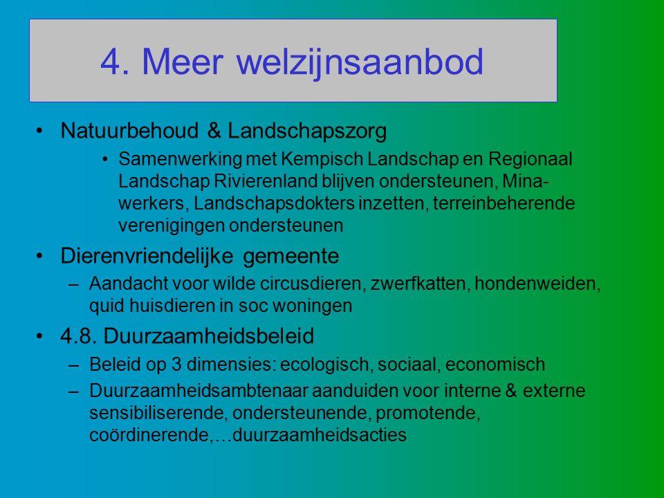 4. Meer welzijnsaanbod Natuurbehoud & Landschapszorg Samenwerking met Kempisch Landschap en Regionaal Landschap Rivierenland blijven ondersteunen, Min
