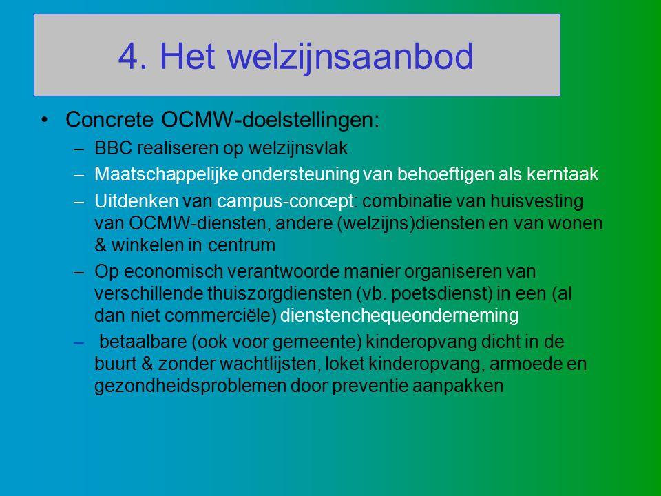 4. Het welzijnsaanbod Concrete OCMW-doelstellingen: –BBC realiseren op welzijnsvlak –Maatschappelijke ondersteuning van behoeftigen als kerntaak –Uitd