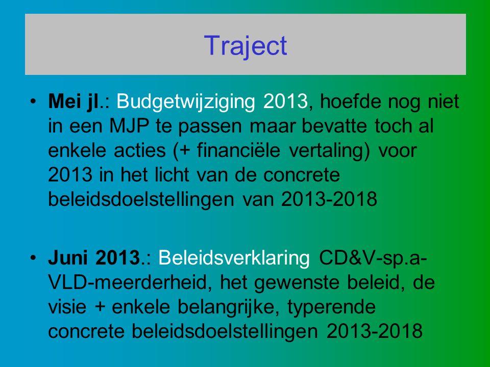 Traject Mei jl.: Budgetwijziging 2013, hoefde nog niet in een MJP te passen maar bevatte toch al enkele acties (+ financiële vertaling) voor 2013 in het licht van de concrete beleidsdoelstellingen van 2013-2018 Juni 2013.: Beleidsverklaring CD&V-sp.a- VLD-meerderheid, het gewenste beleid, de visie + enkele belangrijke, typerende concrete beleidsdoelstellingen 2013-2018