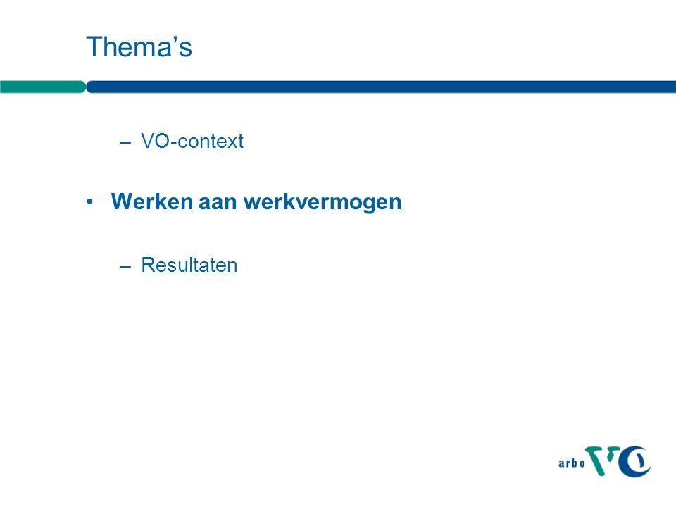 Thema's –VO-context Werken aan werkvermogen –Resultaten