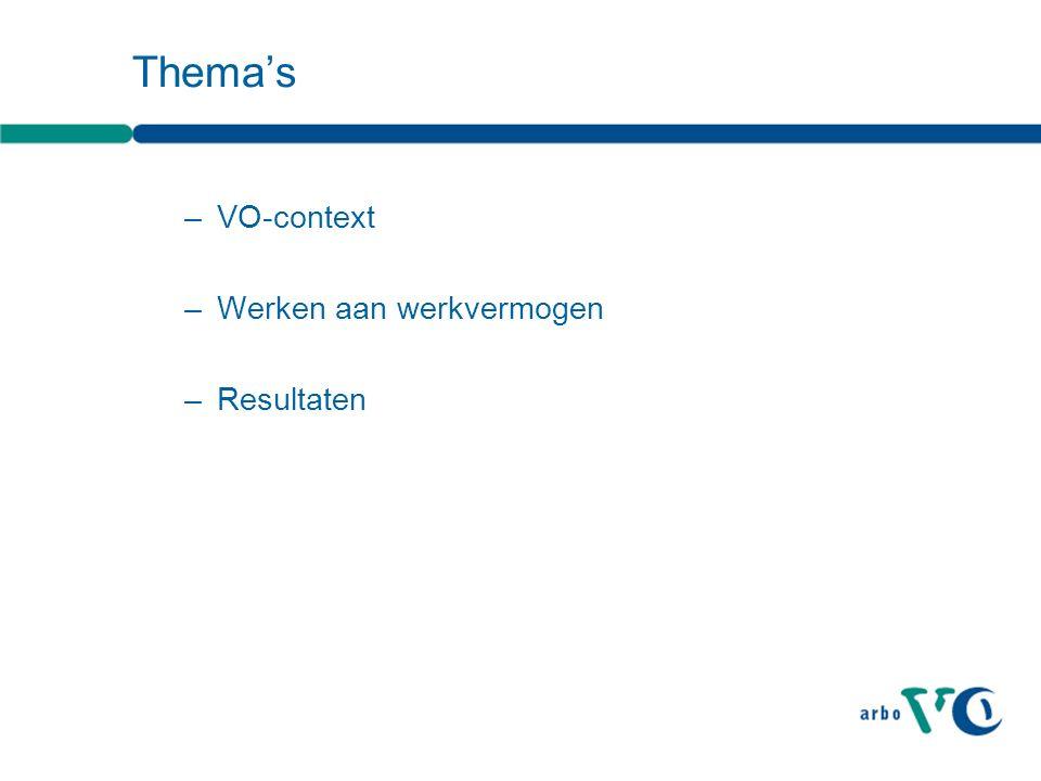 Conclusies (resultaten) Werkvermogen in VO-sector is zorgelijk, m.n.