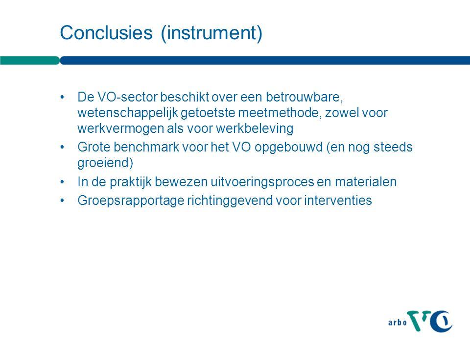Conclusies (instrument) De VO-sector beschikt over een betrouwbare, wetenschappelijk getoetste meetmethode, zowel voor werkvermogen als voor werkbelev