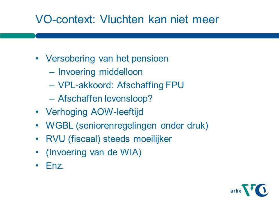 VO-context: Vluchten kan niet meer Versobering van het pensioen –Invoering middelloon –VPL-akkoord: Afschaffing FPU –Afschaffen levensloop? Verhoging