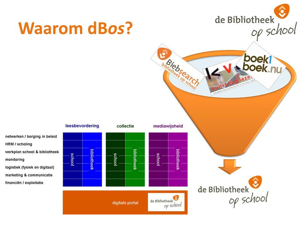 4 Waarom dBos?