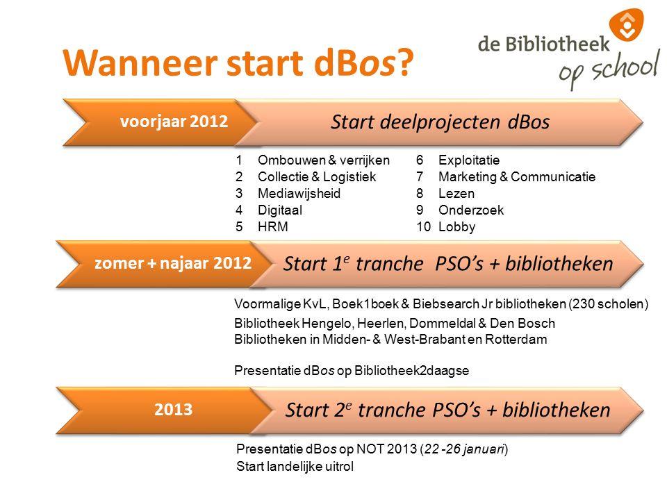 Wanneer start dBos? voorjaar 2012 Start deelprojecten dBos 1Ombouwen & verrijken6Exploitatie 2Collectie & Logistiek7Marketing & Communicatie 3Mediawij