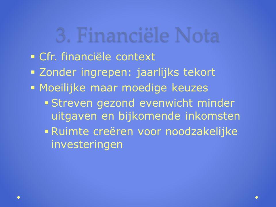 3. Financiële Nota  Cfr.