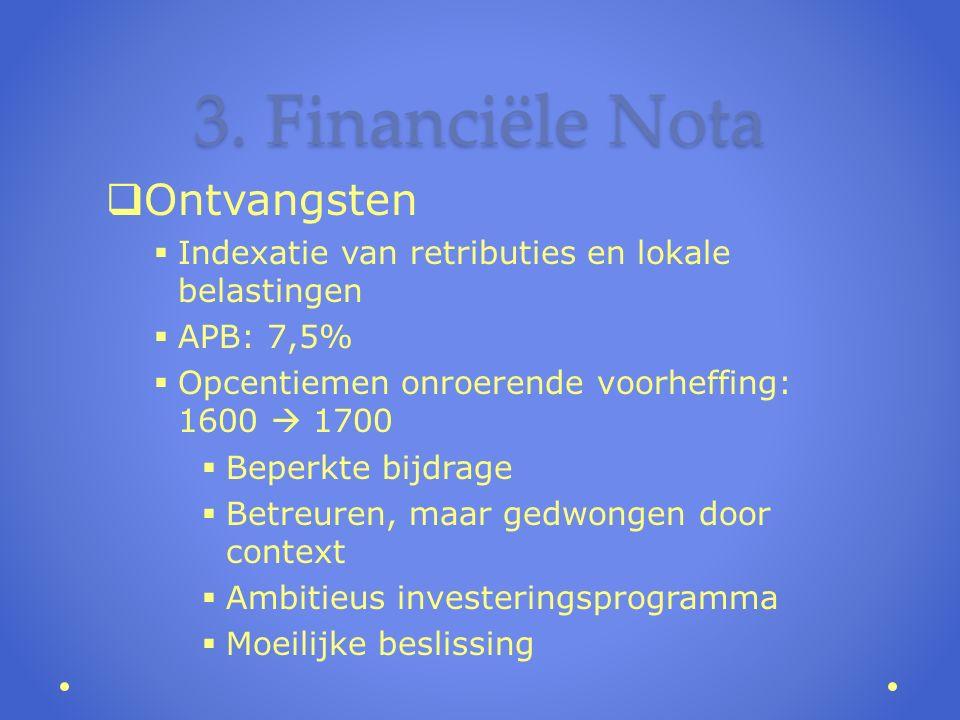 3. Financiële Nota  Ontvangsten  Indexatie van retributies en lokale belastingen  APB: 7,5%  Opcentiemen onroerende voorheffing: 1600  1700  Bep