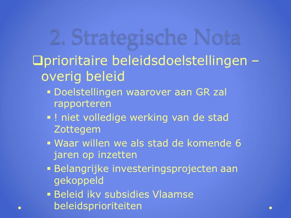2. Strategische Nota  prioritaire beleidsdoelstellingen – overig beleid  Doelstellingen waarover aan GR zal rapporteren  ! niet volledige werking v