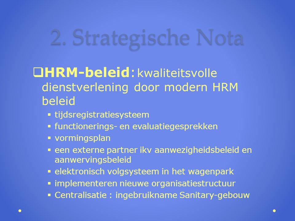 2. Strategische Nota  HRM-beleid: kwaliteitsvolle dienstverlening door modern HRM beleid  tijdsregistratiesysteem  functionerings- en evaluatiegesp