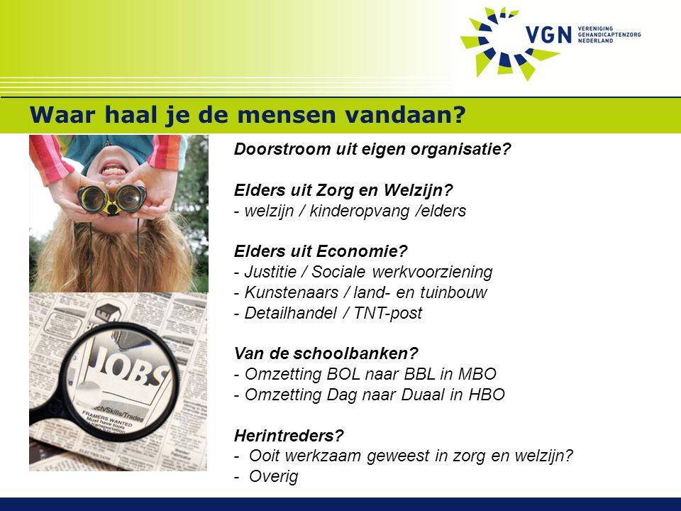 Waar haal je de mensen vandaan? Doorstroom uit eigen organisatie? Elders uit Zorg en Welzijn? - welzijn / kinderopvang /elders Elders uit Economie? -