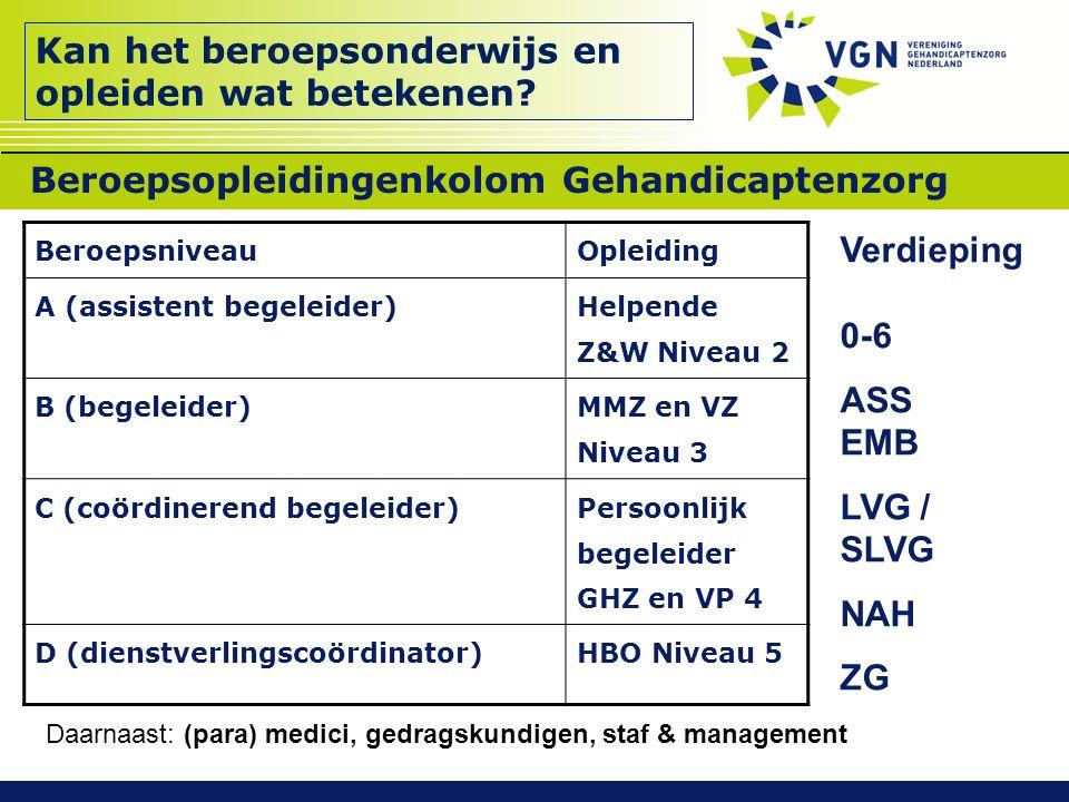 Beroepsopleidingenkolom Gehandicaptenzorg BeroepsniveauOpleiding A (assistent begeleider) Helpende Z&W Niveau 2 B (begeleider) MMZ en VZ Niveau 3 C (coördinerend begeleider) Persoonlijk begeleider GHZ en VP 4 D (dienstverlingscoördinator)HBO Niveau 5 Verdieping 0-6 ASS EMB LVG / SLVG NAH ZG Daarnaast: (para) medici, gedragskundigen, staf & management Kan het beroepsonderwijs en opleiden wat betekenen