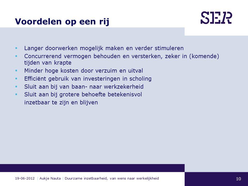 19-06-2012 | Aukje Nauta | Duurzame inzetbaarheid, van wens naar werkelijkheid Voordelen op een rij  Langer doorwerken mogelijk maken en verder stimu