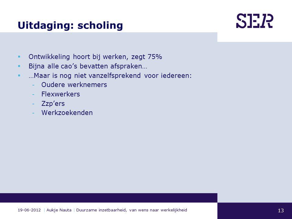 19-06-2012 | Aukje Nauta | Duurzame inzetbaarheid, van wens naar werkelijkheid Uitdaging: scholing  Ontwikkeling hoort bij werken, zegt 75%  Bijna a