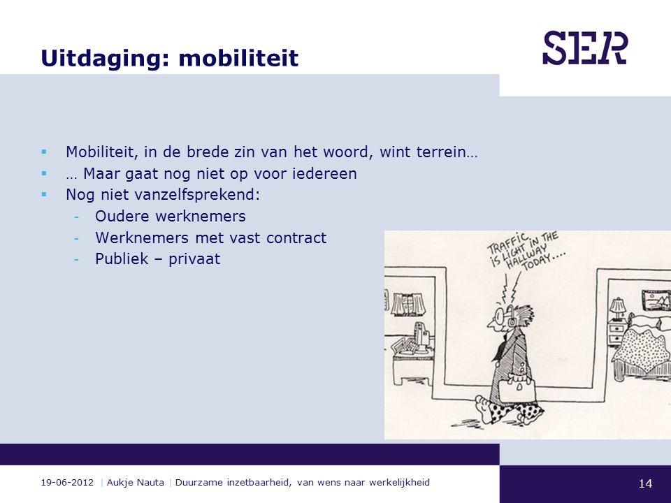 19-06-2012 | Aukje Nauta | Duurzame inzetbaarheid, van wens naar werkelijkheid Uitdaging: mobiliteit  Mobiliteit, in de brede zin van het woord, wint terrein…  … Maar gaat nog niet op voor iedereen  Nog niet vanzelfsprekend: - Oudere werknemers - Werknemers met vast contract - Publiek – privaat 14