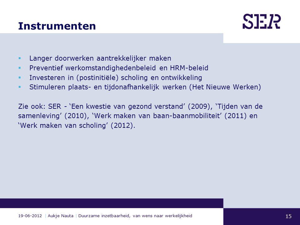 19-06-2012 | Aukje Nauta | Duurzame inzetbaarheid, van wens naar werkelijkheid Instrumenten  Langer doorwerken aantrekkelijker maken  Preventief werkomstandighedenbeleid en HRM-beleid  Investeren in (postinitiële) scholing en ontwikkeling  Stimuleren plaats- en tijdonafhankelijk werken (Het Nieuwe Werken) Zie ook: SER - 'Een kwestie van gezond verstand' (2009), 'Tijden van de samenleving' (2010), 'Werk maken van baan-baanmobiliteit' (2011) en 'Werk maken van scholing' (2012).