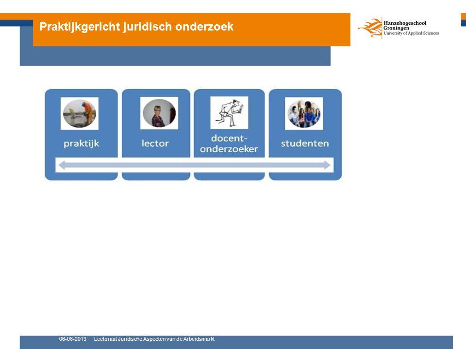Praktijkgericht juridisch onderzoek 06-06-2013Lectoraat Juridische Aspecten van de Arbeidsmarkt