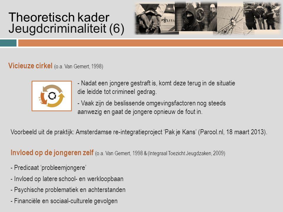 Jeugdcriminaliteit (6) Theoretisch kader Vicieuze cirkel (o.a.