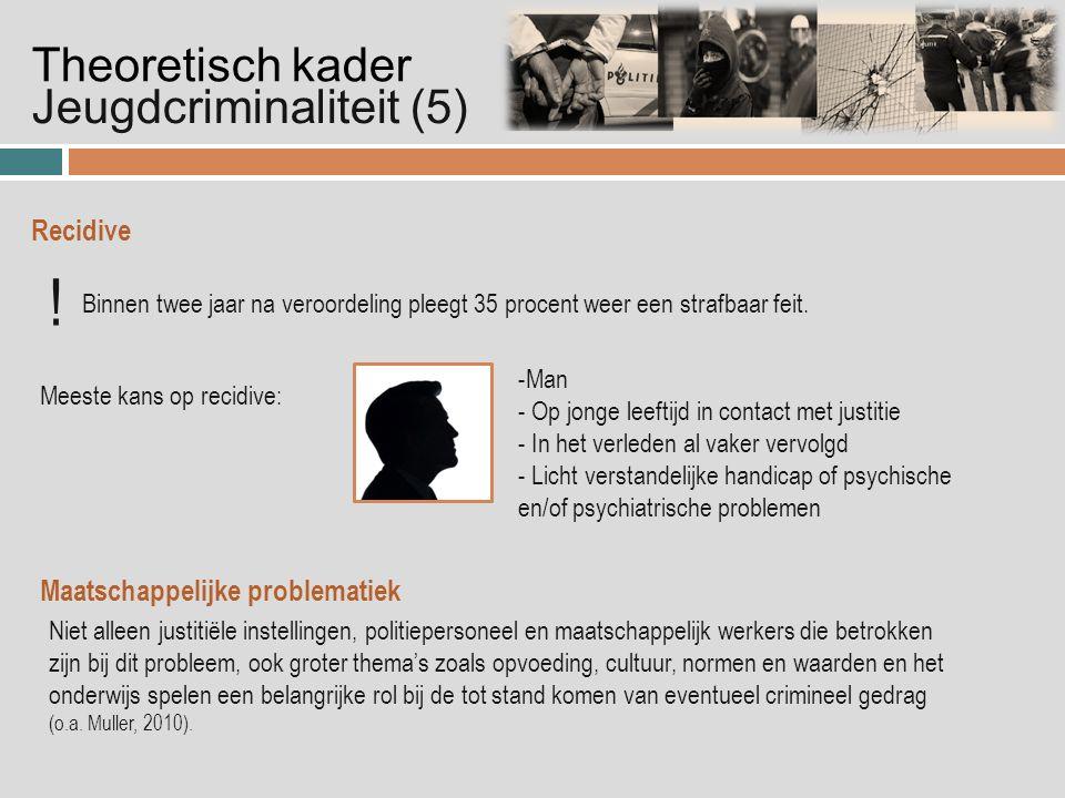 Jeugdcriminaliteit (5) Theoretisch kader Recidive Binnen twee jaar na veroordeling pleegt 35 procent weer een strafbaar feit.