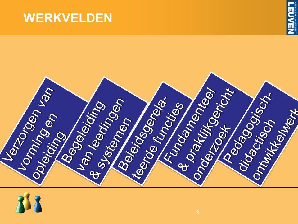 9 WERKVELDEN Verzorgen van vorming en opleiding Begeleiding van leerlingen & systemen Beleidsgerela- teerde functies Fundamenteel & praktijkgericht on
