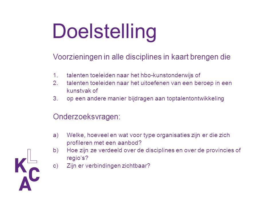 DOX Utrecht DOX is hét Utrechtse huis voor jong podiumtalent.