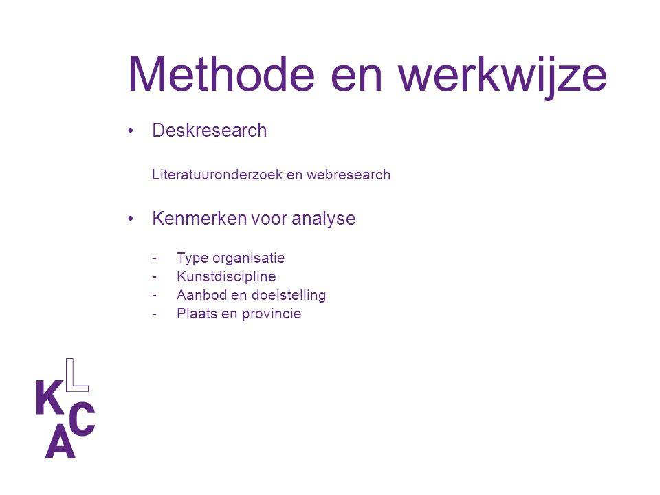 Methode en werkwijze Deskresearch Literatuuronderzoek en webresearch Kenmerken voor analyse -Type organisatie -Kunstdiscipline -Aanbod en doelstelling -Plaats en provincie