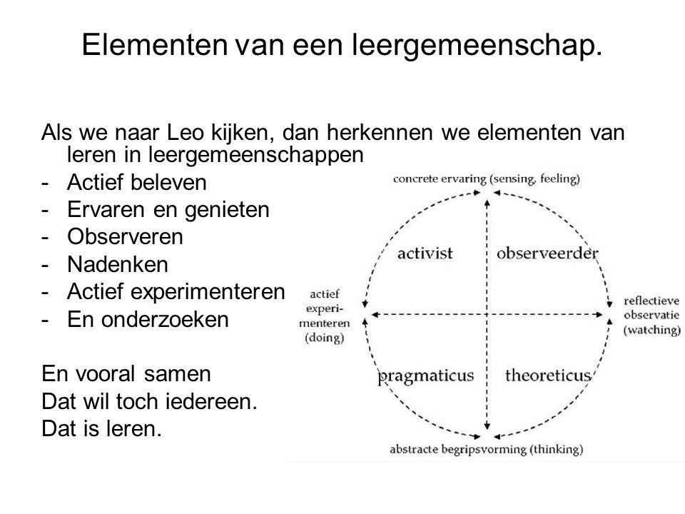 Elementen van een leergemeenschap.