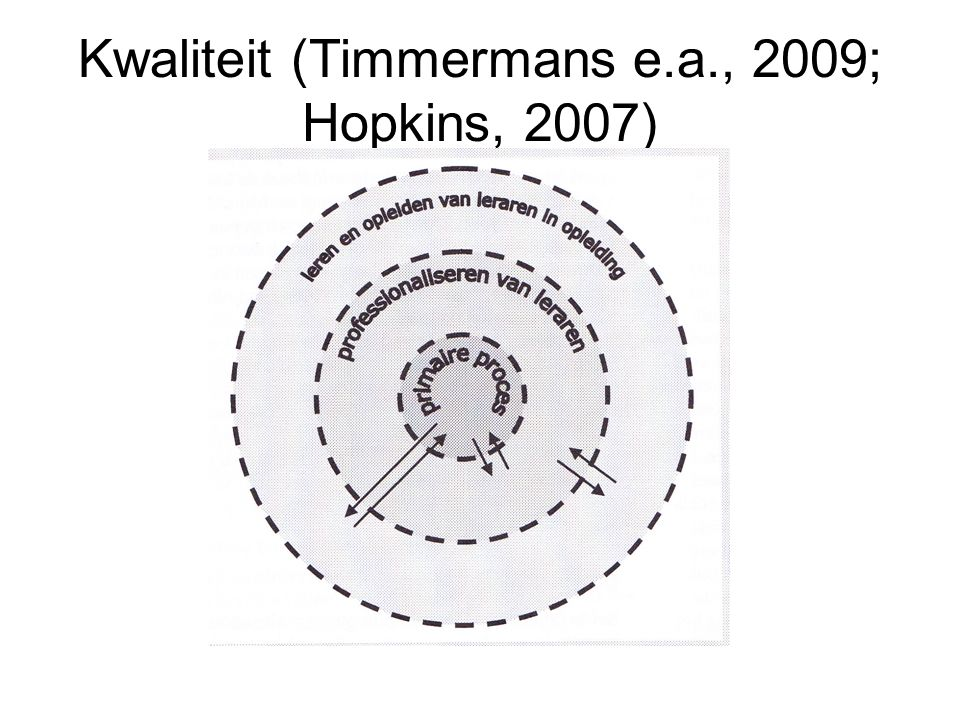 Kwaliteit (Timmermans e.a., 2009; Hopkins, 2007)