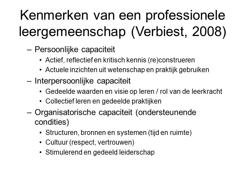 Kenmerken van een professionele leergemeenschap (Verbiest, 2008) –Persoonlijke capaciteit Actief, reflectief en kritisch kennis (re)construeren Actuele inzichten uit wetenschap en praktijk gebruiken –Interpersoonlijke capaciteit Gedeelde waarden en visie op leren / rol van de leerkracht Collectief leren en gedeelde praktijken –Organisatorische capaciteit (ondersteunende condities) Structuren, bronnen en systemen (tijd en ruimte) Cultuur (respect, vertrouwen) Stimulerend en gedeeld leiderschap