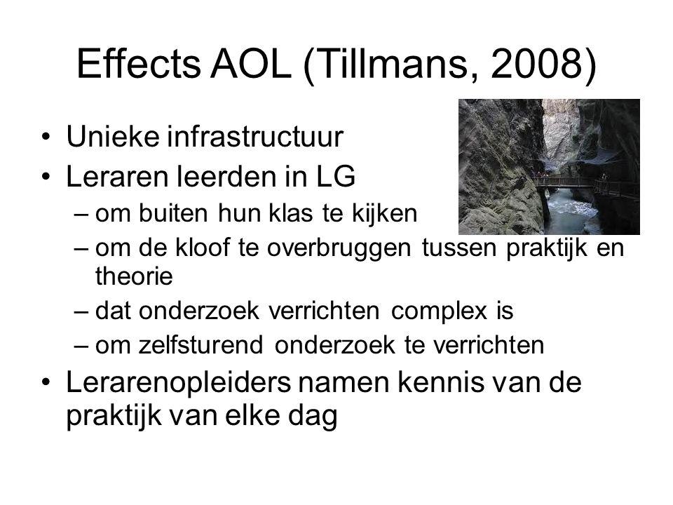 Effects AOL (Tillmans, 2008) Unieke infrastructuur Leraren leerden in LG –om buiten hun klas te kijken –om de kloof te overbruggen tussen praktijk en theorie –dat onderzoek verrichten complex is –om zelfsturend onderzoek te verrichten Lerarenopleiders namen kennis van de praktijk van elke dag