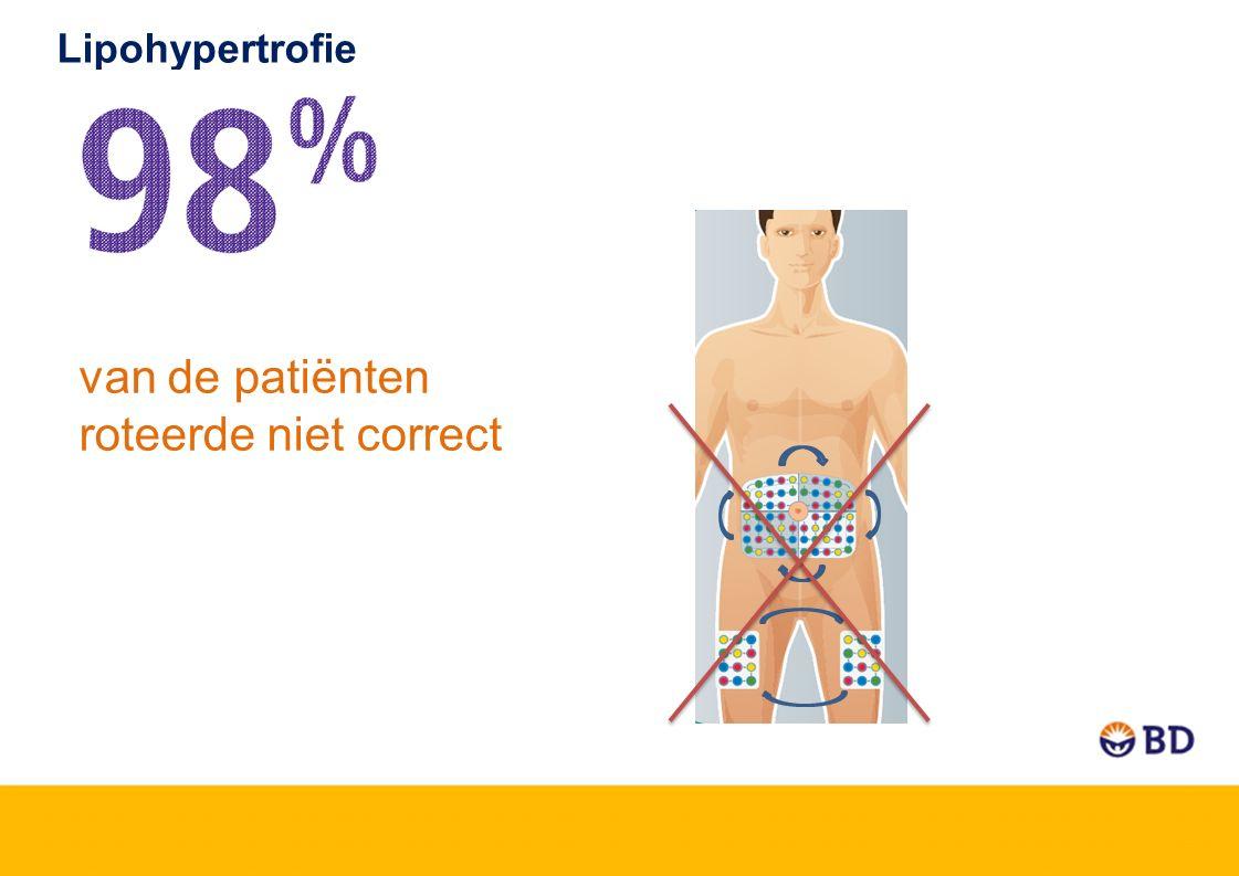 Lipohypertrofie van de patiënten roteerde niet correct