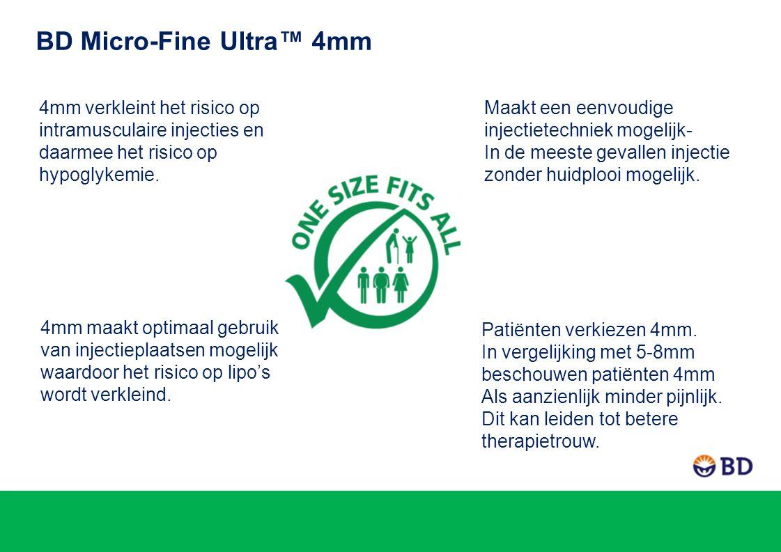 4mm verkleint het risico op intramusculaire injecties en daarmee het risico op hypoglykemie.