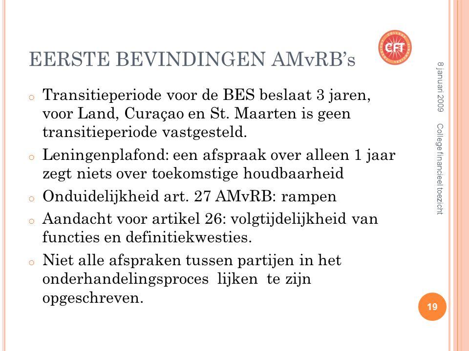 EERSTE BEVINDINGEN AMvRB's o Transitieperiode voor de BES beslaat 3 jaren, voor Land, Curaçao en St.