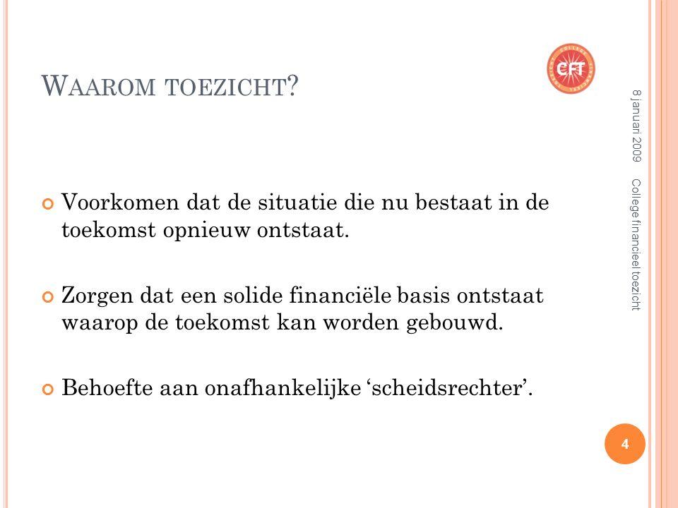 H ET C OLLEGE BES M.Pandt Voorzitter J. Weitenberg Nederland M.