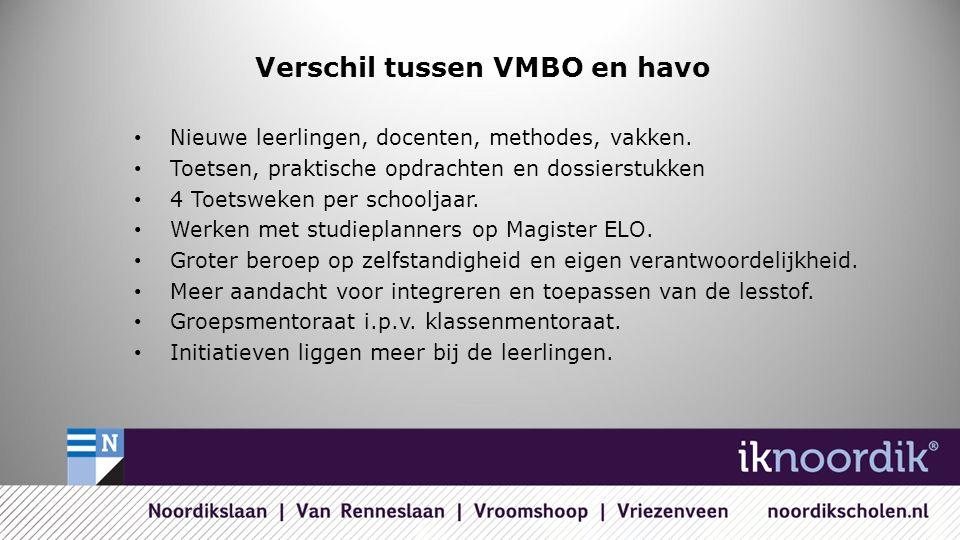 Verschil tussen VMBO en havo Nieuwe leerlingen, docenten, methodes, vakken. Toetsen, praktische opdrachten en dossierstukken 4 Toetsweken per schoolja