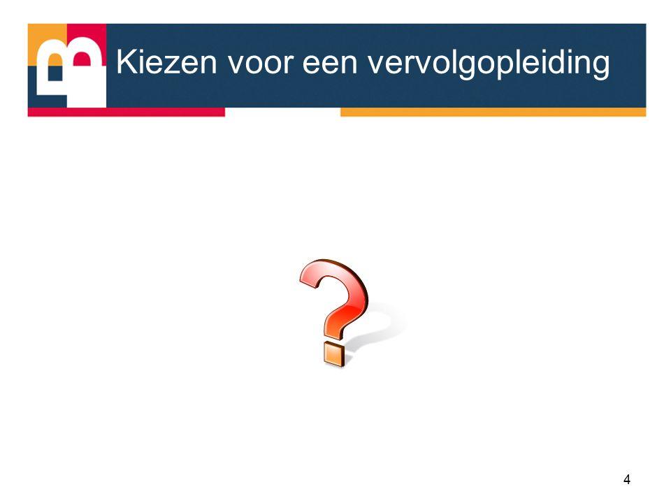 Terugblik klas 3 (2 snel-tl)  Friese Poort voorlichtingsavond studie en beroep  Doedag Friese Poort  Mentorlessen vakkenpakketkeuze 5