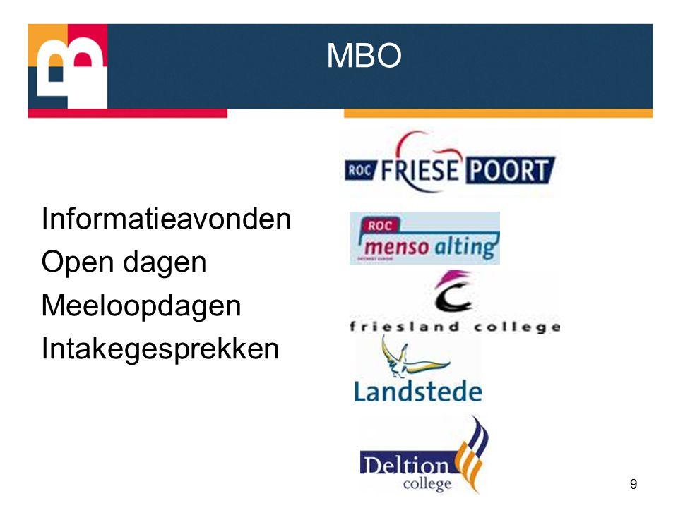 MBO Informatieavonden Open dagen Meeloopdagen Intakegesprekken 9