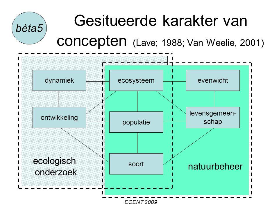 Gesitueerde karakter van concepten (Lave; 1988; Van Weelie, 2001) ecosysteem ontwikkeling soort levensgemeen- schap dynamiek populatie evenwicht natuurbeheer ecologisch onderzoek bèta5 ECENT 2009