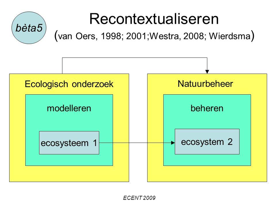 Recontextualiseren ( van Oers, 1998; 2001;Westra, 2008; Wierdsma ) Ecologisch onderzoekNatuurbeheer modellerenbeheren ecosysteem 1 ecosystem 2 bèta5 ECENT 2009