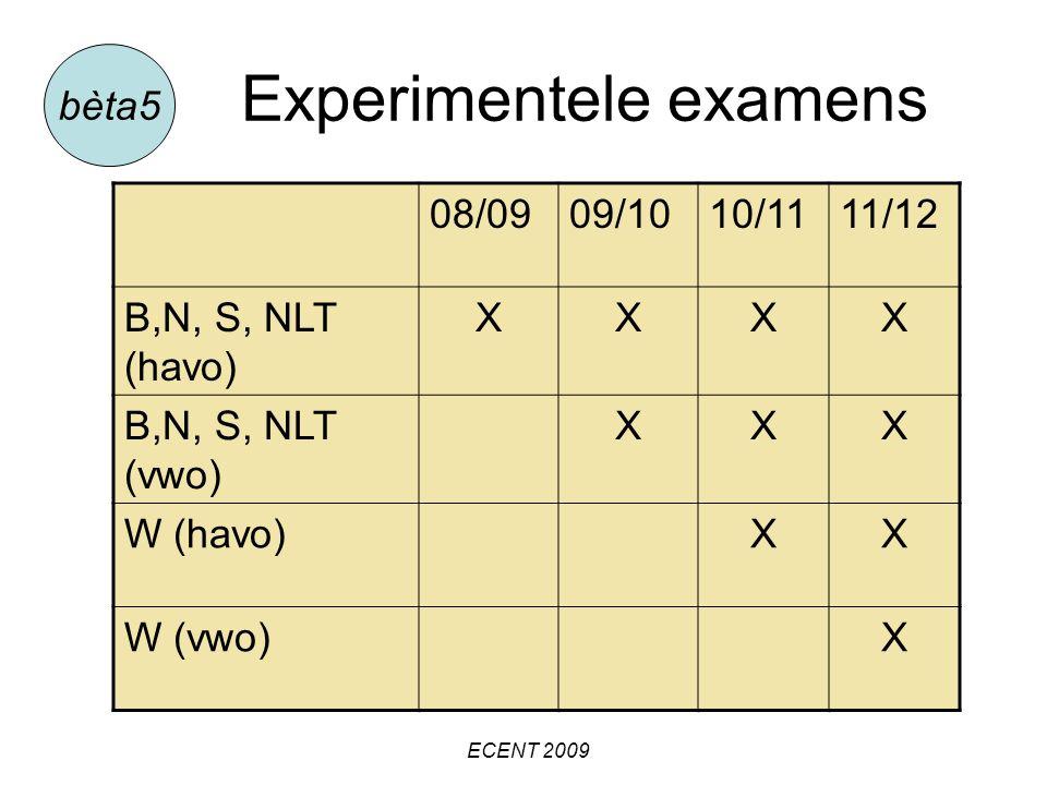 Experimentele examens bèta5 08/0909/1010/1111/12 B,N, S, NLT (havo) XXXX B,N, S, NLT (vwo) XXX W (havo)XX W (vwo)X ECENT 2009