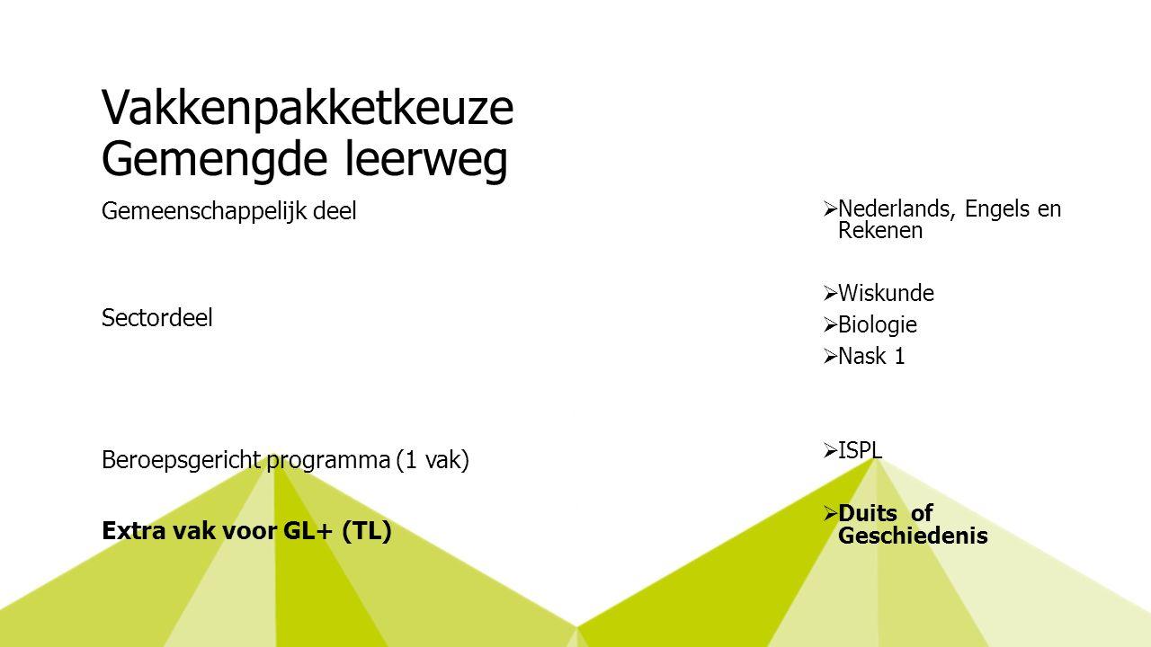 Vakkenpakketkeuze Gemengde leerweg Gemeenschappelijk deel Sectordeel Beroepsgericht programma (1 vak) Extra vak voor GL+ (TL)  Nederlands, Engels en Rekenen  Wiskunde  Biologie  Nask 1  ISPL  Duits of Geschiedenis