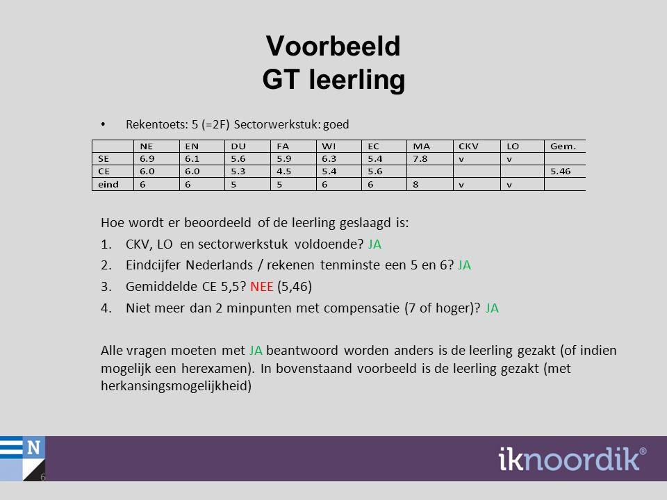 Voorbeeld GT leerling Rekentoets: 5 (=2F) Sectorwerkstuk: goed Hoe wordt er beoordeeld of de leerling geslaagd is: 1.CKV, LO en sectorwerkstuk voldoen