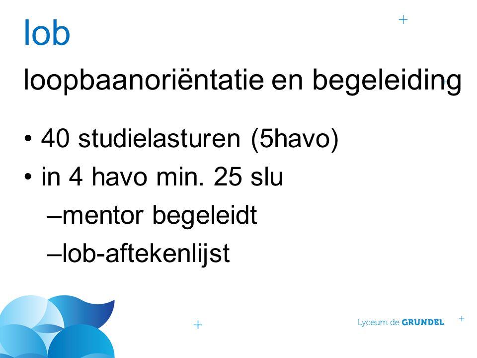 lob loopbaanoriëntatie en begeleiding 40 studielasturen (5havo) in 4 havo min. 25 slu –mentor begeleidt –lob-aftekenlijst