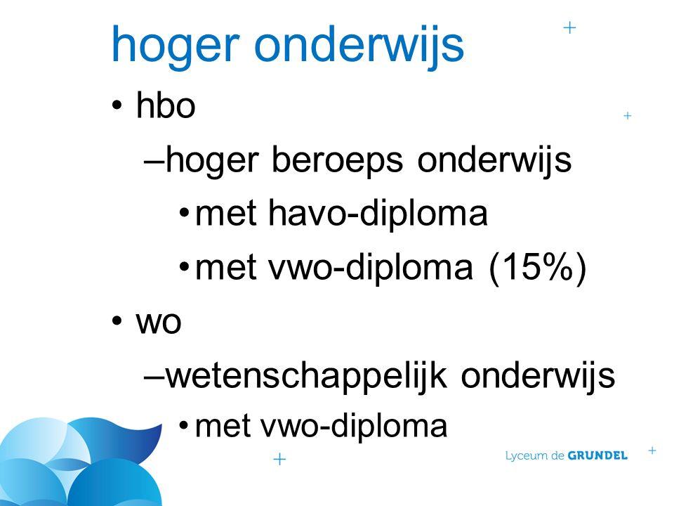 hoger onderwijs hbo –hoger beroeps onderwijs met havo-diploma met vwo-diploma (15%) wo –wetenschappelijk onderwijs met vwo-diploma
