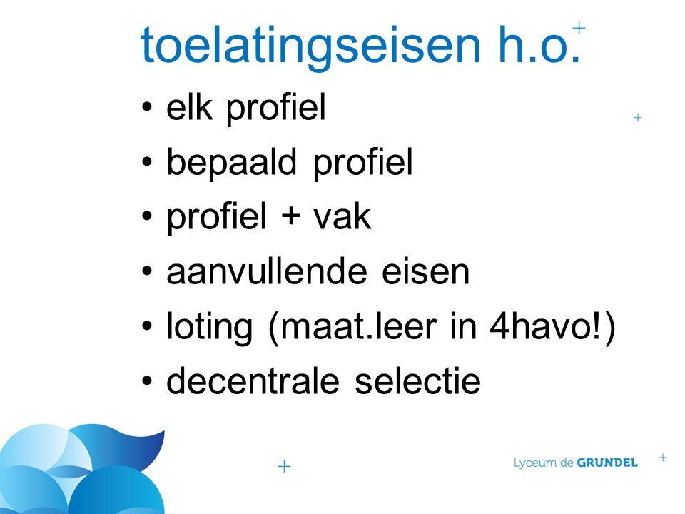 toelatingseisen h.o. elk profiel bepaald profiel profiel + vak aanvullende eisen loting (maat.leer in 4havo!) decentrale selectie